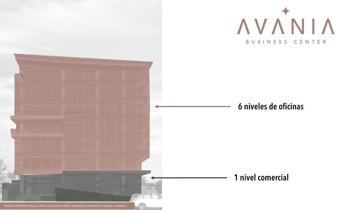 Avania Business Center Av Mexico Guadalajara 2018 3